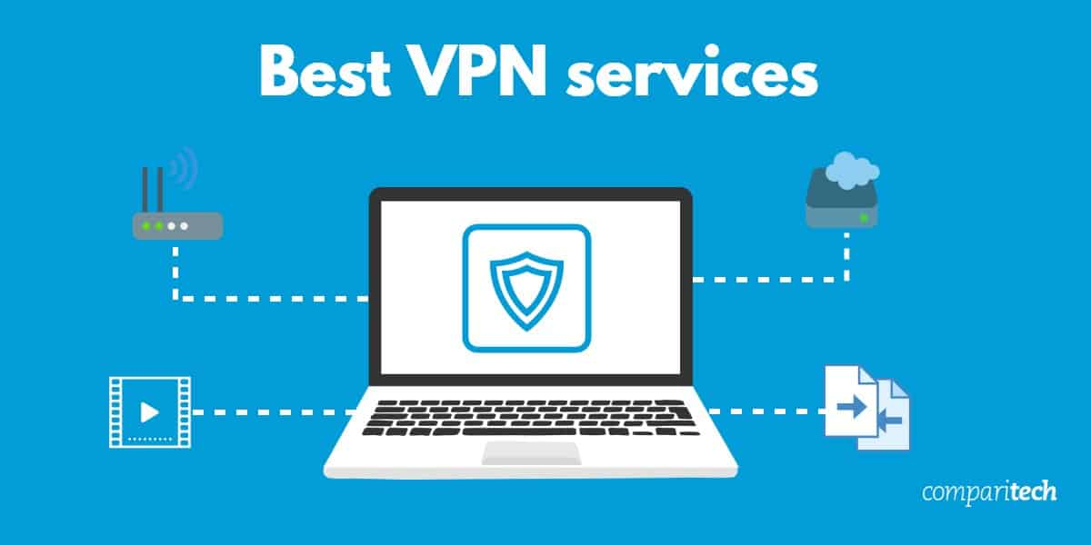 5 Best VPNs For Lower Ping, The Best For Gaming - Aqdix